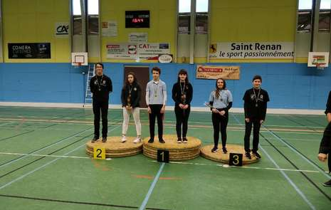 Concours St Renan 2019